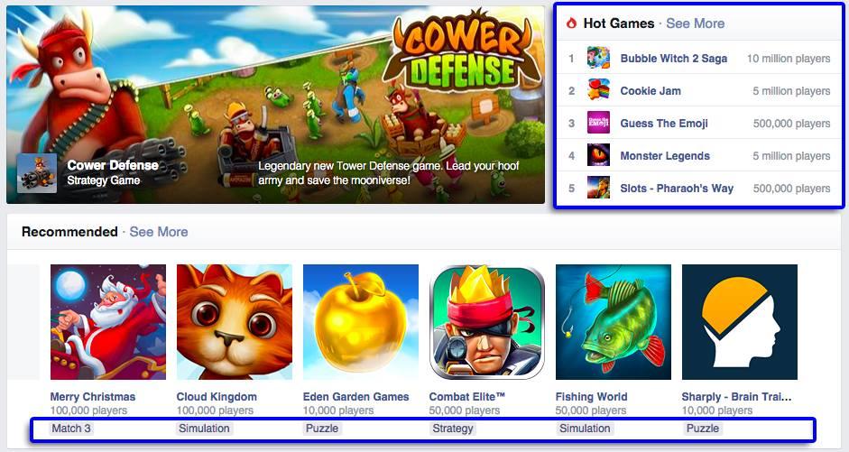 Facebook 2014'te en çok oynanan oyunları açıkladı