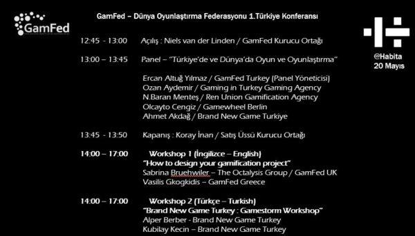 GamFed Konferans Programı