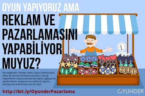 2017 Türkiye Oyun Sektörü Pazarlama Yönetimi ve Aktiviteleri Anketi