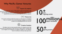 Rus internet şirketi ve oyun yayıncısı Mail.Ru, Mail.Ru Game Ventures adlı yeni bir yatırım fonu duyurusu yaptı. Mail.Ru, Game Ventures programı ile oyun geliştiricilere ve ortaklarına, sektör uzmanlarınafon sağlamak […]